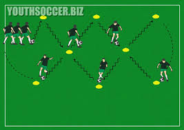 6 u14 soccer drills soccer drills scoop it
