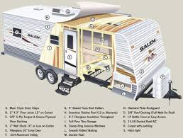 Open Range Travel Trailer Floor Plans by Forest River Salem Le Travel Trailer Construction Jpg 1093 825
