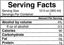 busch light nutrition facts what s in your beer labels should tell you hip hops stltoday com