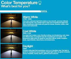 led dimmable cool white flood light bulb par30