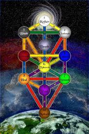 what is the tree of treeoflifeteachings com