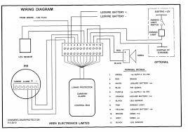 caravan alarm wiring diagram wiring diagram shrutiradio