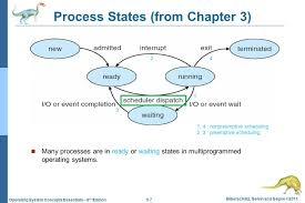 chapter 6 cpu scheduling ppt download