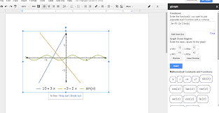 Graph Spreadsheet Free Technology For Teachers Insert Graphs And Equations Into