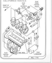 cbr 600 95 battery manual honda cbr 600 1995 1996 kappa motorbikes