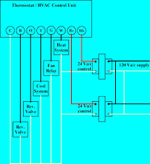 electric heat thermostat wiring diagram gooddy org