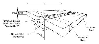 welding on galvanized metal test data