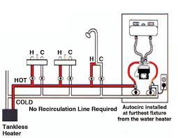 laing under sink recirculating pump hvacquick laing autocirc e10 tankless water recirculation pump