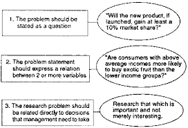chapter 1 the role of marketing research