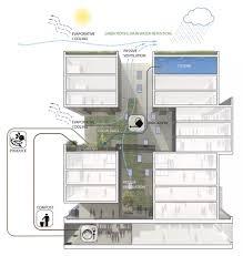 Net Zero Floor Plans Gallery Of California Aims For Net Zero Energy For Housing By 2020 7