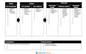 tools u0026 resources templates assistant