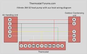 trane heat pump thermostat wiring diagram circuit and schematics