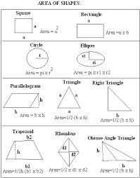 areas of figures meap preparation grade 6 mathematics