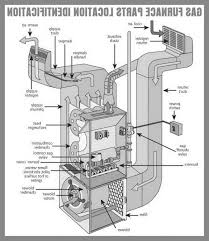 is there a pilot light on a furnace gas furnace parts location and identification nice gas furnace