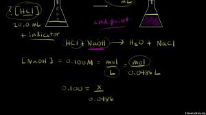 titration introduction video titrations khan academy