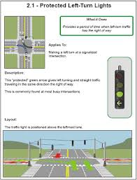 Speed Limit In Blind Intersection Chapter 3 Driver Attitudes And Behaviors At Intersections And