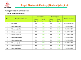 royal electronic factory thailand co ltd june ppt download