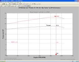 m performance fusion 600 ho 2006 rmk 800 144 03 slp twin pipes
