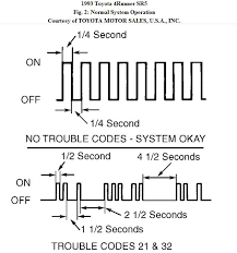 toyota check engine light codes solved how do you pull the codes for a 91 toyota pickup fixya
