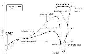 Uncanny Mass Effect Andromeda Uncanny Valley Imgur