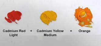 our color mixing system mikki senkarik
