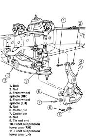 jeep jk suspension diagram front end suspension diagram wiring info