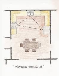 kitchen layout download triangle kitchen island widaus home
