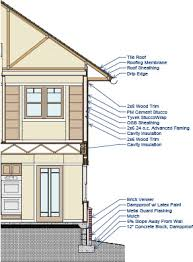 Chief Architect House Plans Chief Architect Home Design Software Premier Version