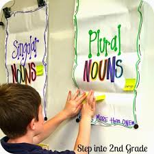 best 25 plural rules ideas on pinterest the singular noun