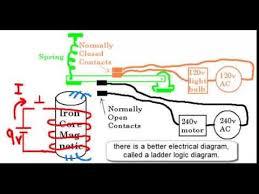 l46244 em relay ladder logic circuit diagram youtube