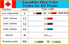 6 home wiring color codes fan wiring