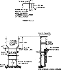 Handrail Requirements Osha California Code Of Regulations Title 8 Section 3277 Fixed Ladders