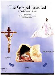 Donnie Barnes Bible Charts Onlyonetruechurch The Gospel2