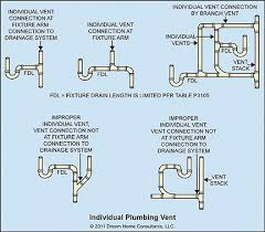 plumbing vents archives home owners networkhome owners network