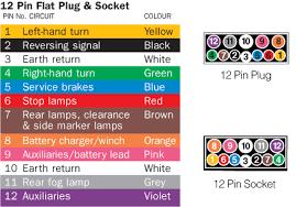 trailer wiring diagram 7 pin wiring diagram