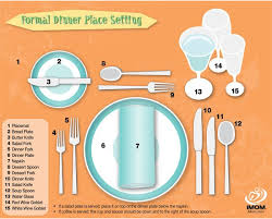 Setting Table Best 25 Proper Table Setting Ideas On Pinterest Table Setting