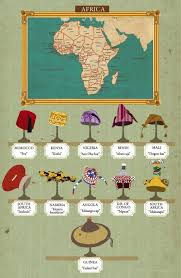 different hat styles from around the world others
