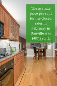 9 best danville ca real estate market update march 2017 images on