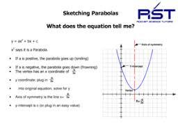 fillable online parabolas rocket science tutors fax email print