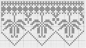 Free Valance Pattern Smart Crochet Free Crochet Patterns