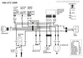 wiring diagram yamaha sxv olp wiring diagram u2022 sewacar co