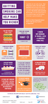 Average Cost Of A Patio by Quitting Smoking Can Make You Richer Infographic Quitter U0027s Circle