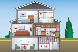 house energy efficiency energy efficiency tips enbridge gas distribution