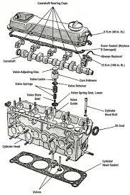 subaru cvt diagram cylinder head exploded view mdh motors