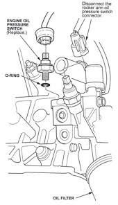 a fix for a faulty honda oil switch automotive service professional
