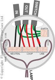 australian electrical light switch wiring diagram wiring diagram