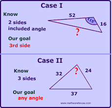 law of cosines formula and examples of the law of cosines and a
