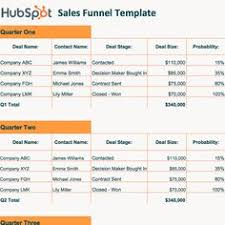 9 free sales funnel template funnel engine sales funnel