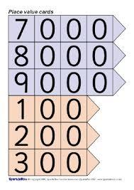 place value primary teaching resources u0026 decimal numbers sparklebox