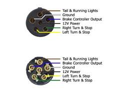 how to wire trailer lights u2014 wiring instructions